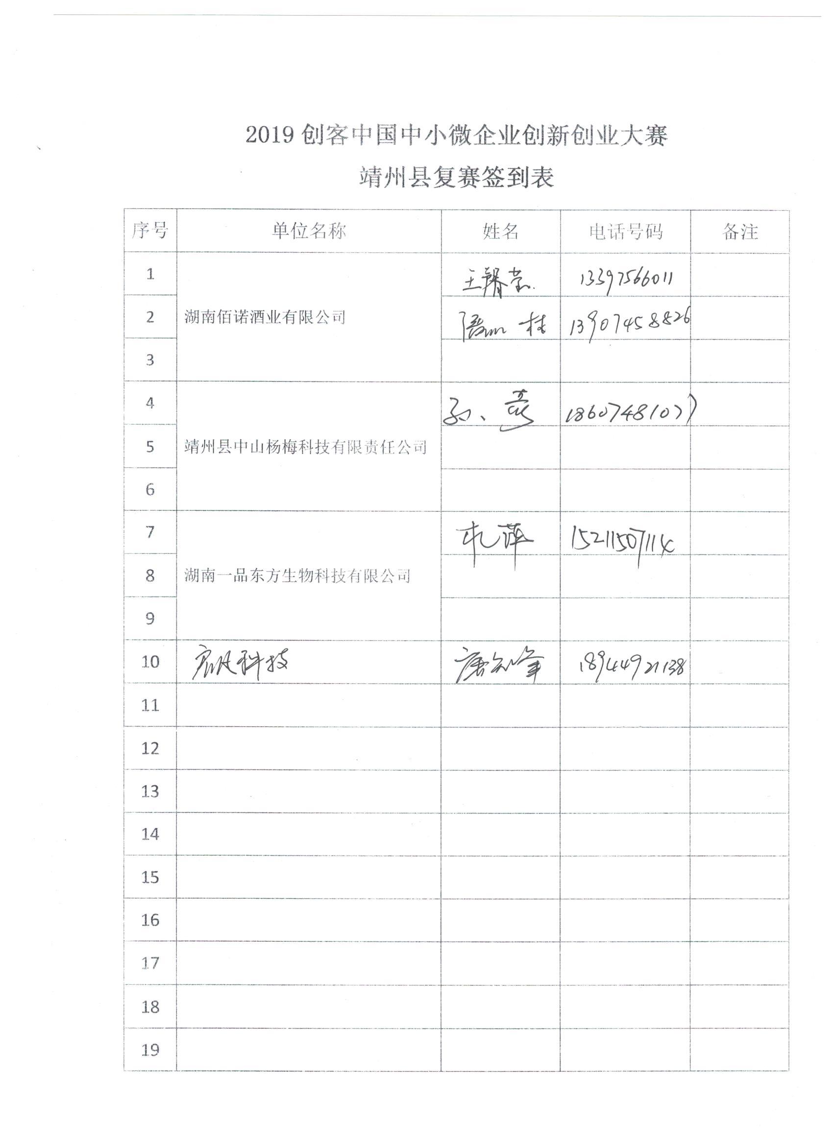 2019創客中國中小微企業創新創業大賽靖州縣復賽
