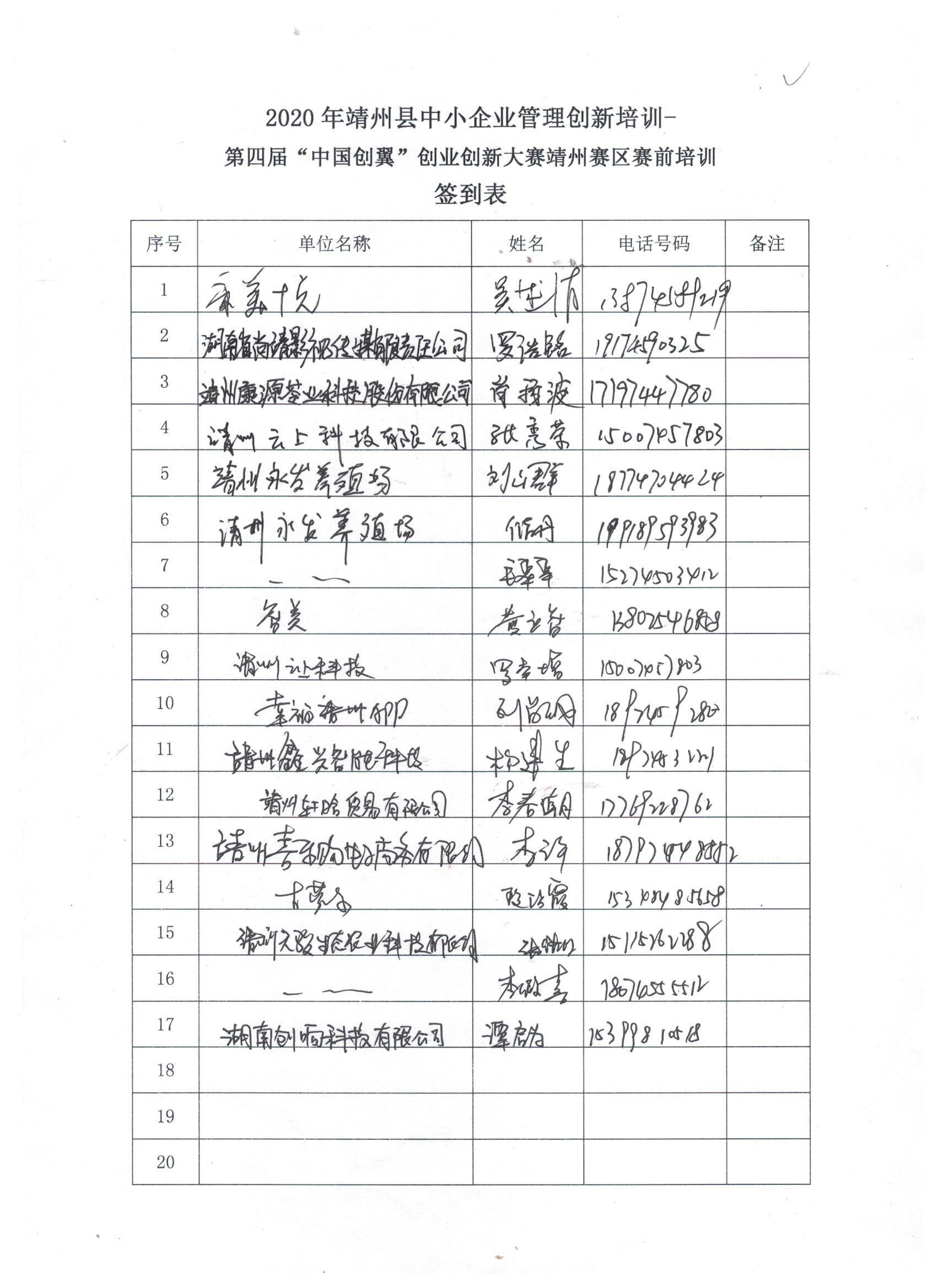 """""""中国创翼""""创业创新大赛靖州赛区赛前培训"""