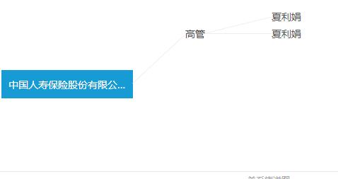 中国人寿保险股份有限公司蓝山支公司
