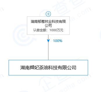 湖南舜妃茶油科技有限公司