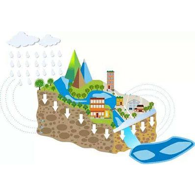 临湘市城区排水防涝建设工程