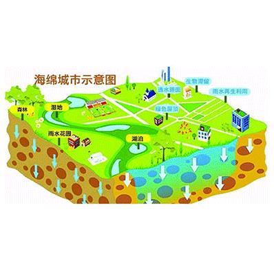临湘市海绵城市建设工程