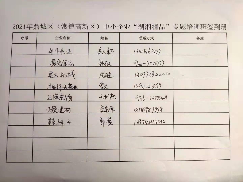 """2021年鼎城区(常德高新区)中小企业""""湖湘精品""""专题培训班"""