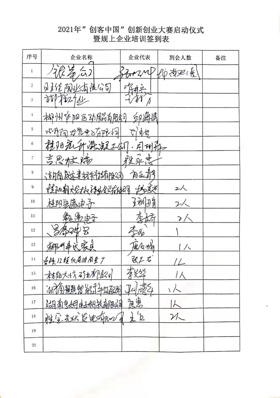 """2021年""""创客中国""""桂阳县中小微企业创新创业大赛启动仪式暨规上企业培训活动"""