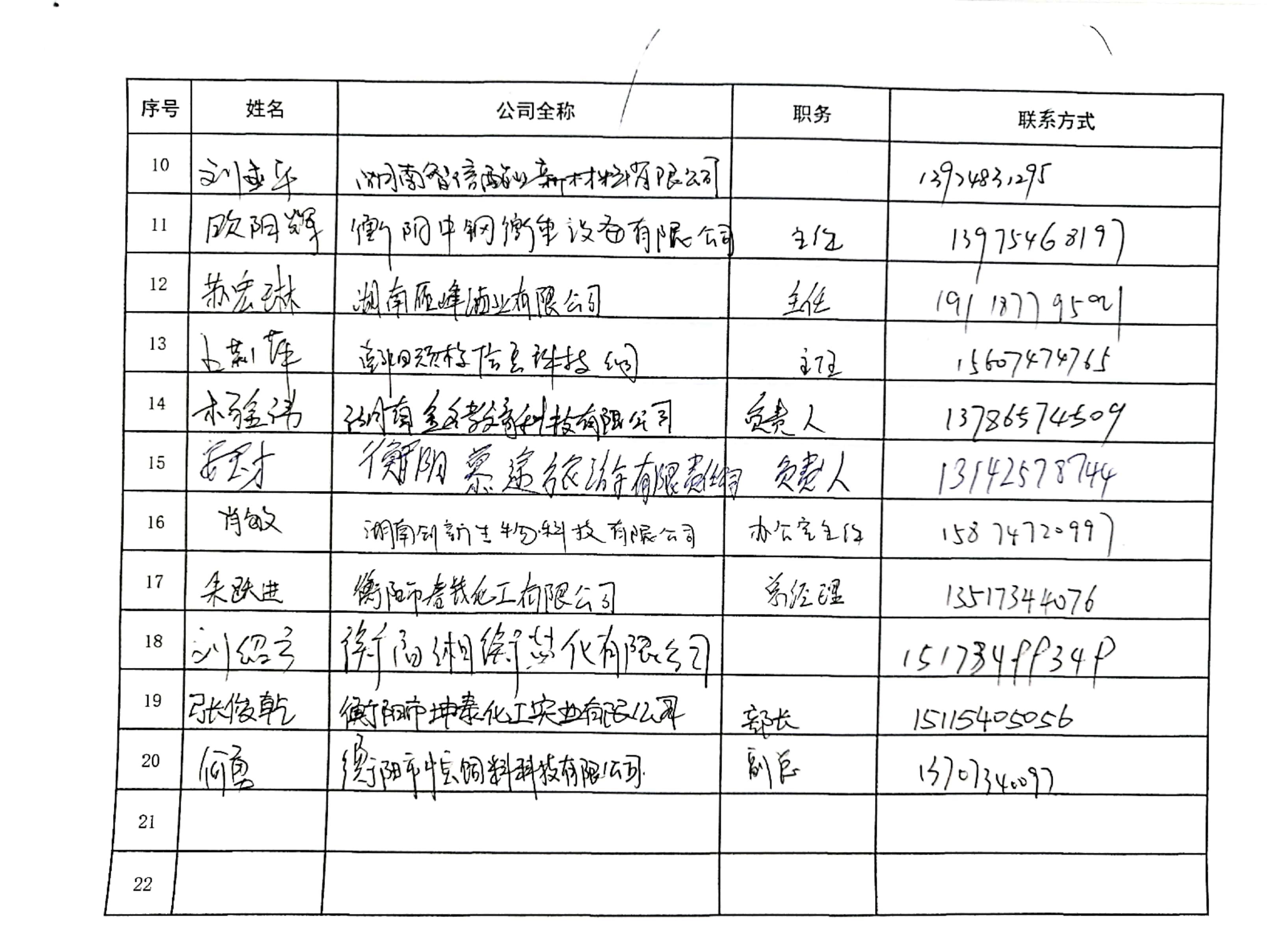 """中小企业技术创新""""破零倍增"""" 培训活动(珠晖区专场)"""