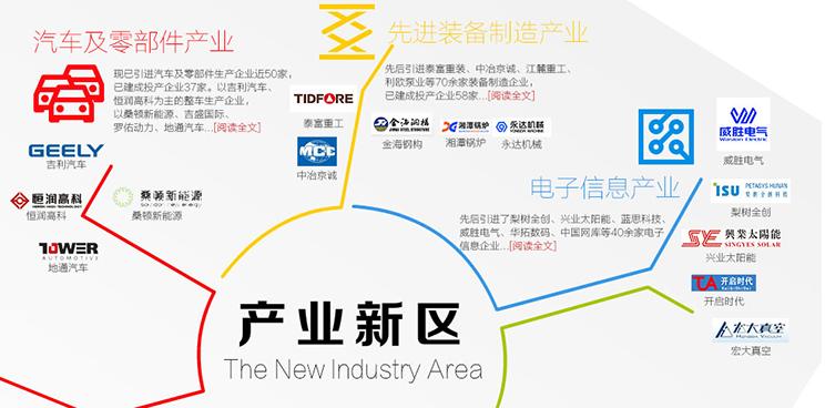 湘潭经济技术开发区