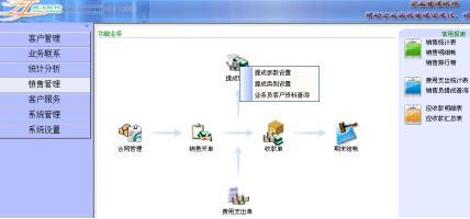 客户关系管理 -- CRM