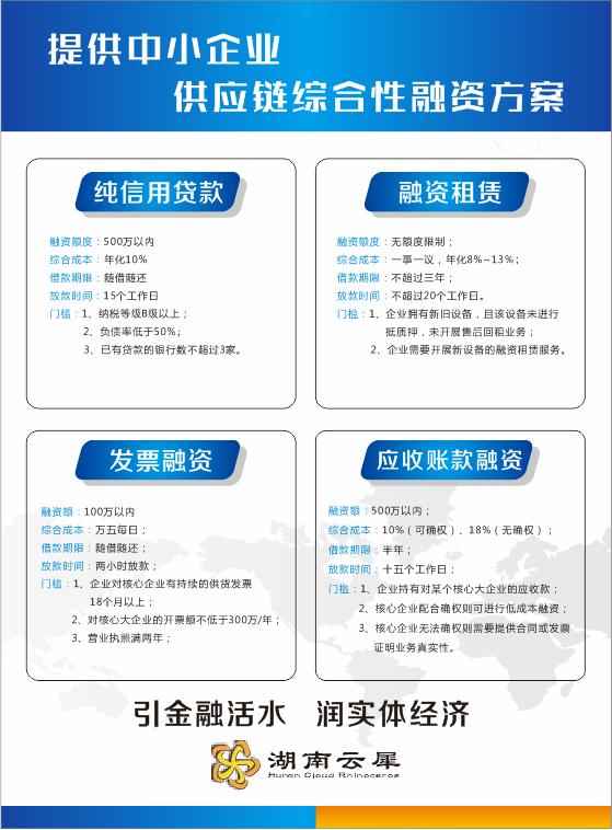 中国中企云链介绍(投融资平台)