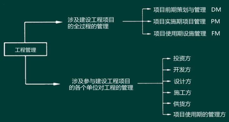 株洲市宏瑞项目管理有限公司