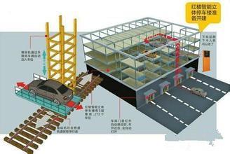 衡阳市城区立体停车场可行性研究报告