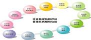 衡阳市餐厨废弃物资源化利用及无害化处理项目稳评批复